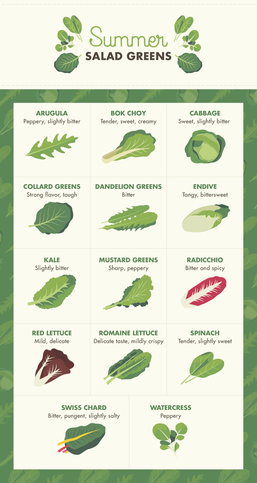 Summer Salad Greens