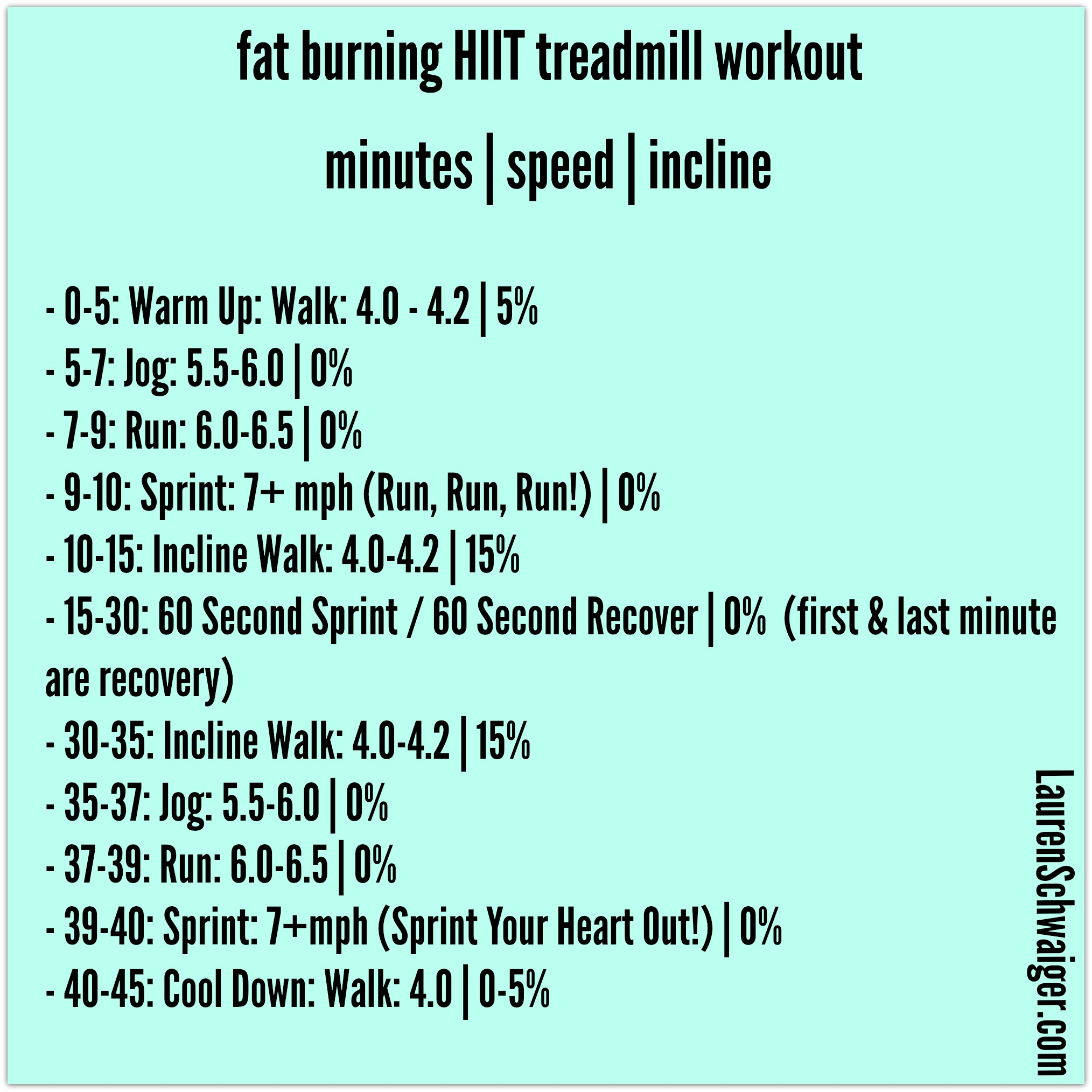 Fat Burning HIIT Treadmill Workout - LaurenSchwaiger.com