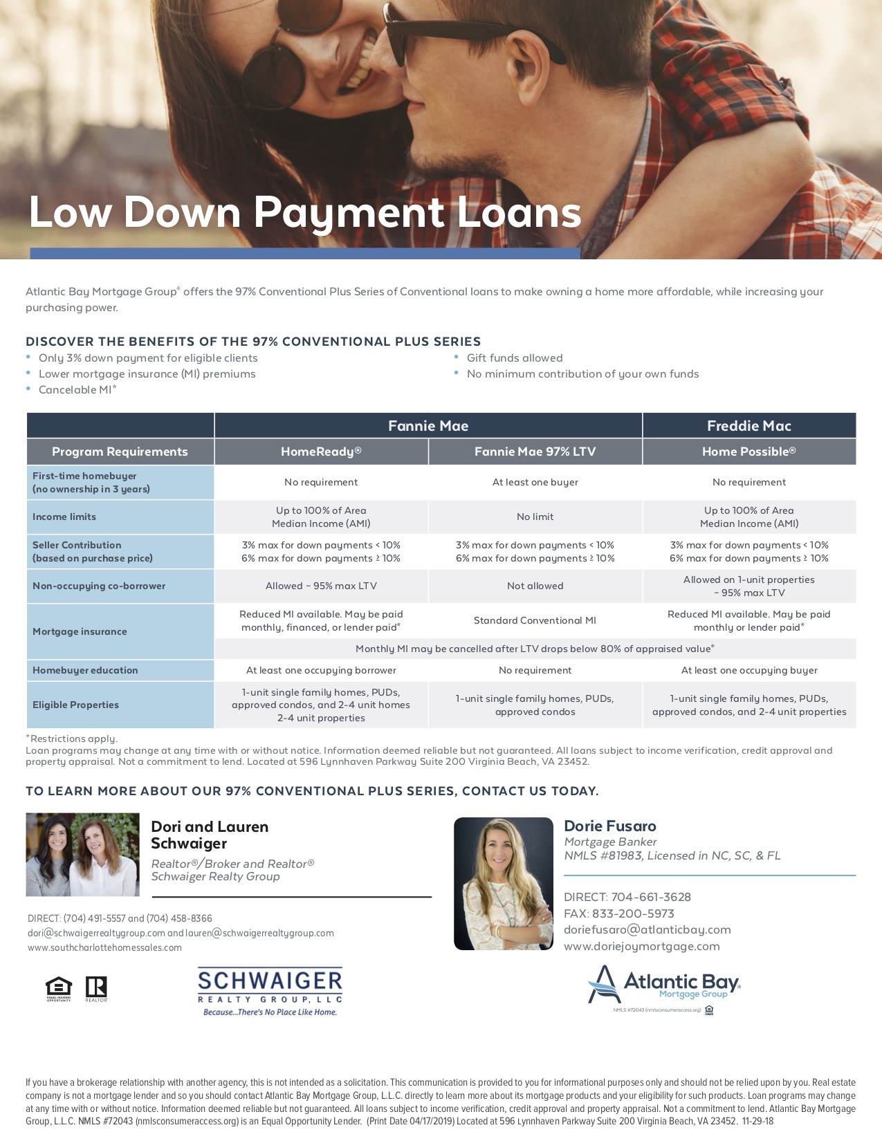 Low Down Payment Loans - Schwaiger Realty Group - Atlantic Bay Mortgage